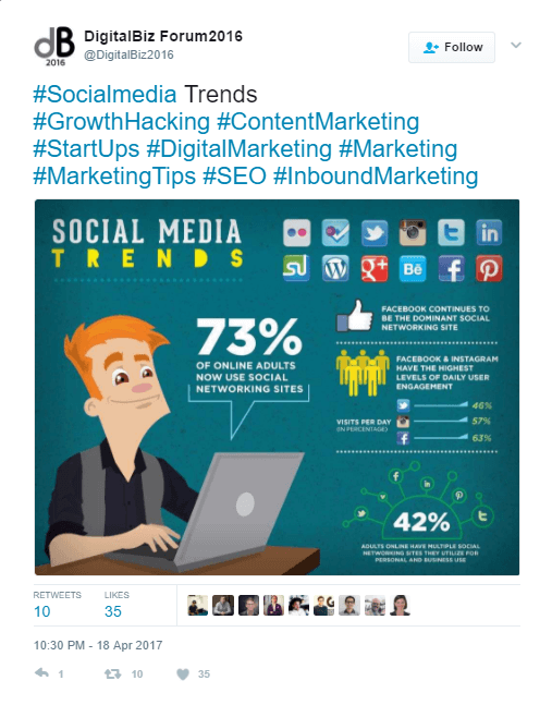 creative Twitter ideas for businesses infographic_safia begum_Twitter blog post sharing example